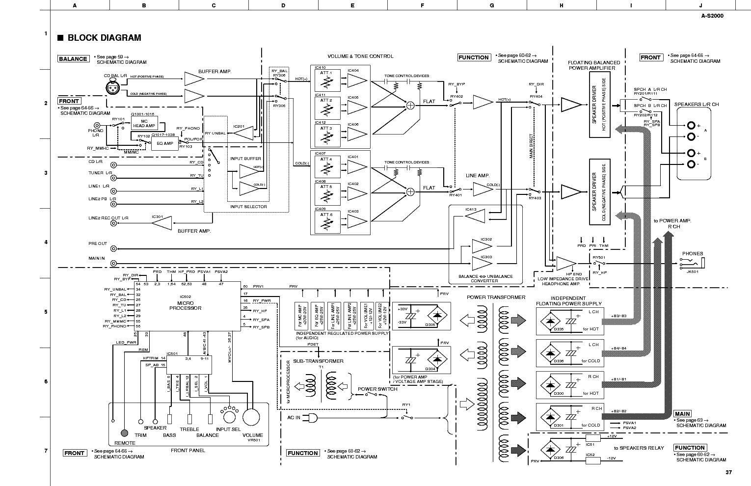 YAMAHA A-S2000 SCH Service Manual download, schematics