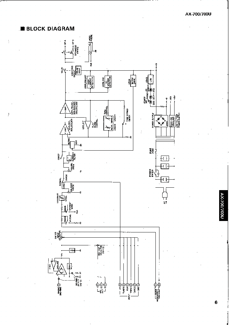 YAMAHA AX-700 U B Service Manual download, schematics