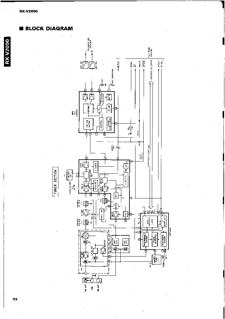 YAMAHA RX-V2090 SCH 1 Service Manual download, schematics