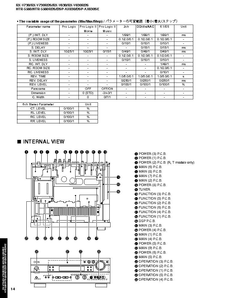 YAMAHA RX-V730 V730RDS RX-V630 V630RDS DSP-AX630 HTR-5560