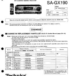 wiring diagram and schematics source technics sa gx190 info service manual schematics [ 751 x 1056 Pixel ]