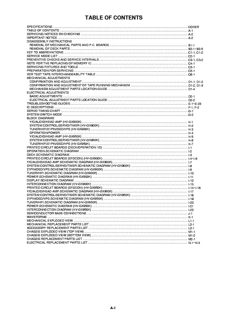 AIWA-HV-GX900 HV-GX950 Service Manual download, schematics