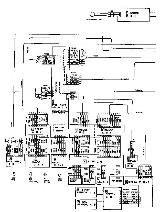 AIWA AE-DK911 MK2 SCH Service Manual download, schematics