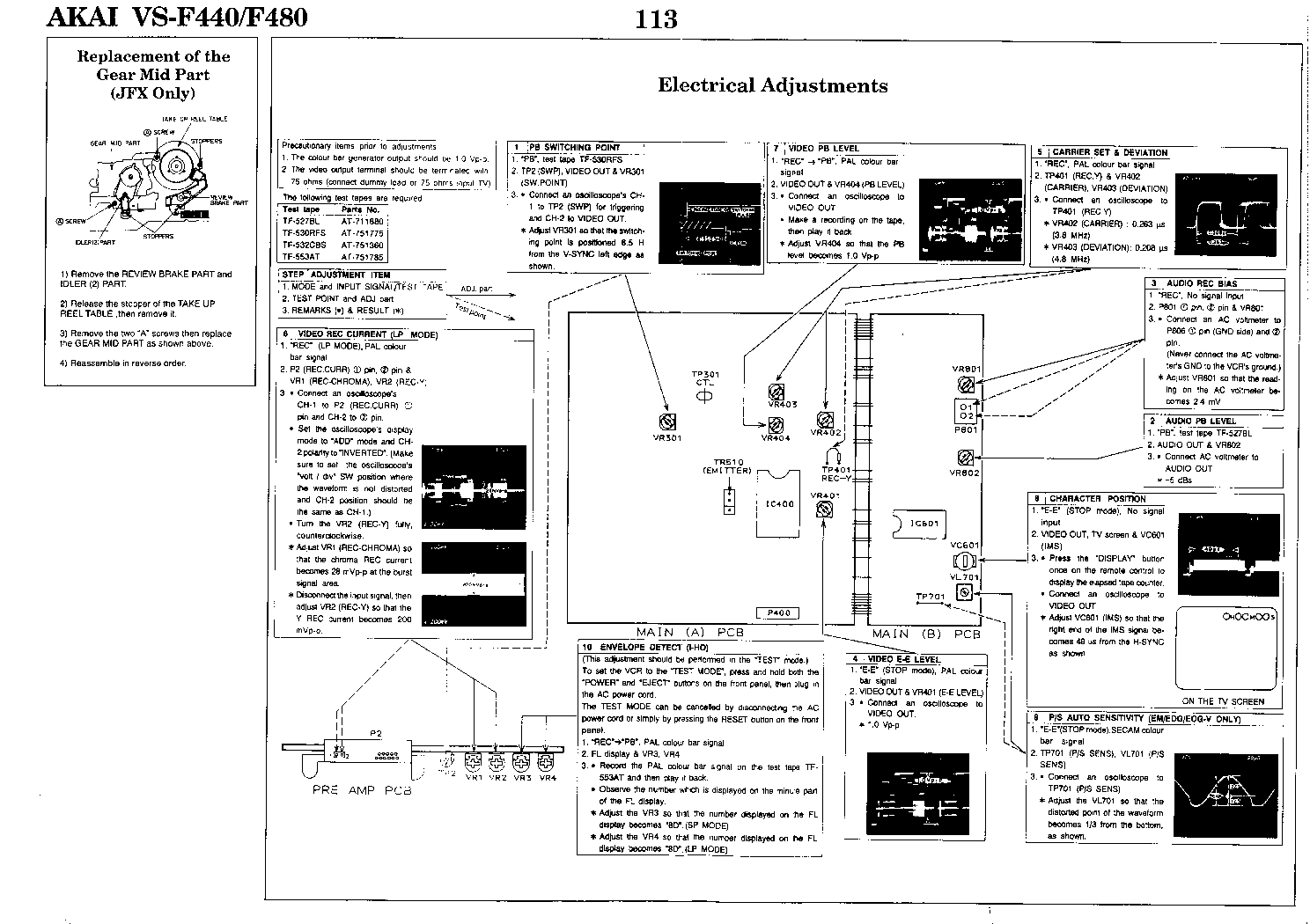 AKAI VS-F440 F480 ADJUSTMENTS SCH Service Manual download