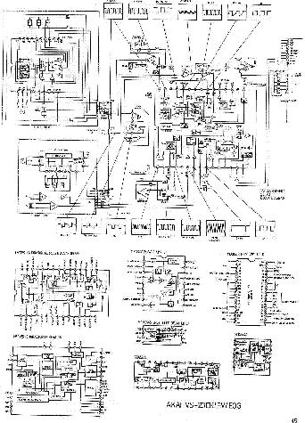 AKAI VS23 Service Manual download, schematics, eeprom