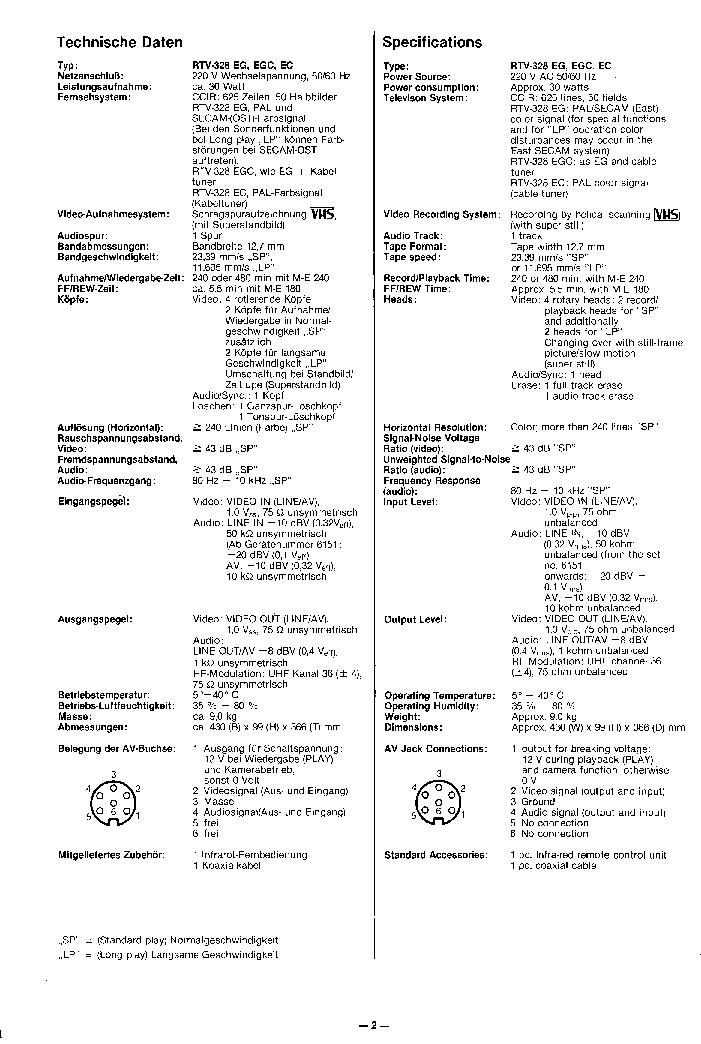 BLAUPUNKT RTV-328 VCR Service Manual download, schematics
