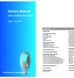 daewoo dv 115 dv 125 service manual 1st page  [ 1489 x 1053 Pixel ]