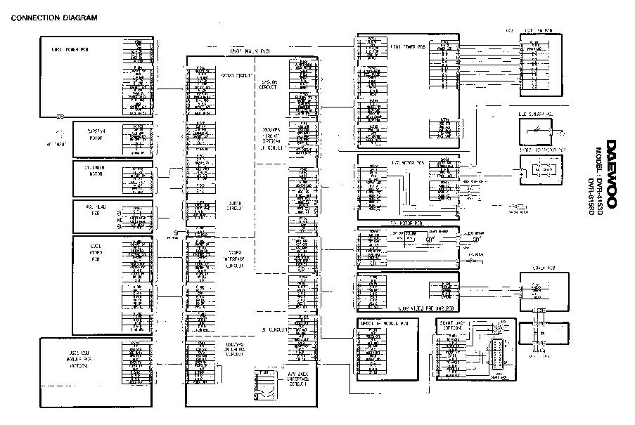 DAEWOO ST220 SM Service Manual download, schematics