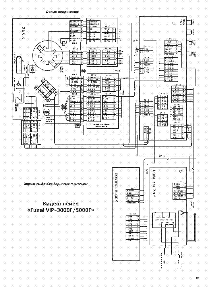 FUNAI VIP-3000F Service Manual download, schematics