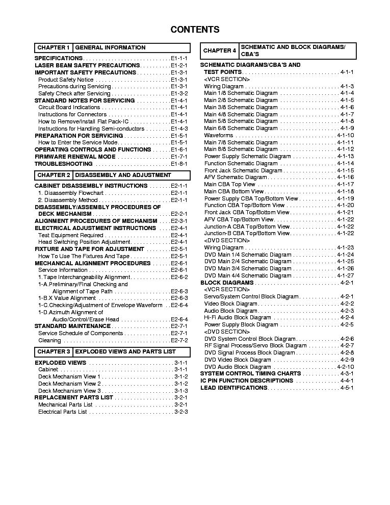 HITACHI DV-PF2E Service Manual download, schematics