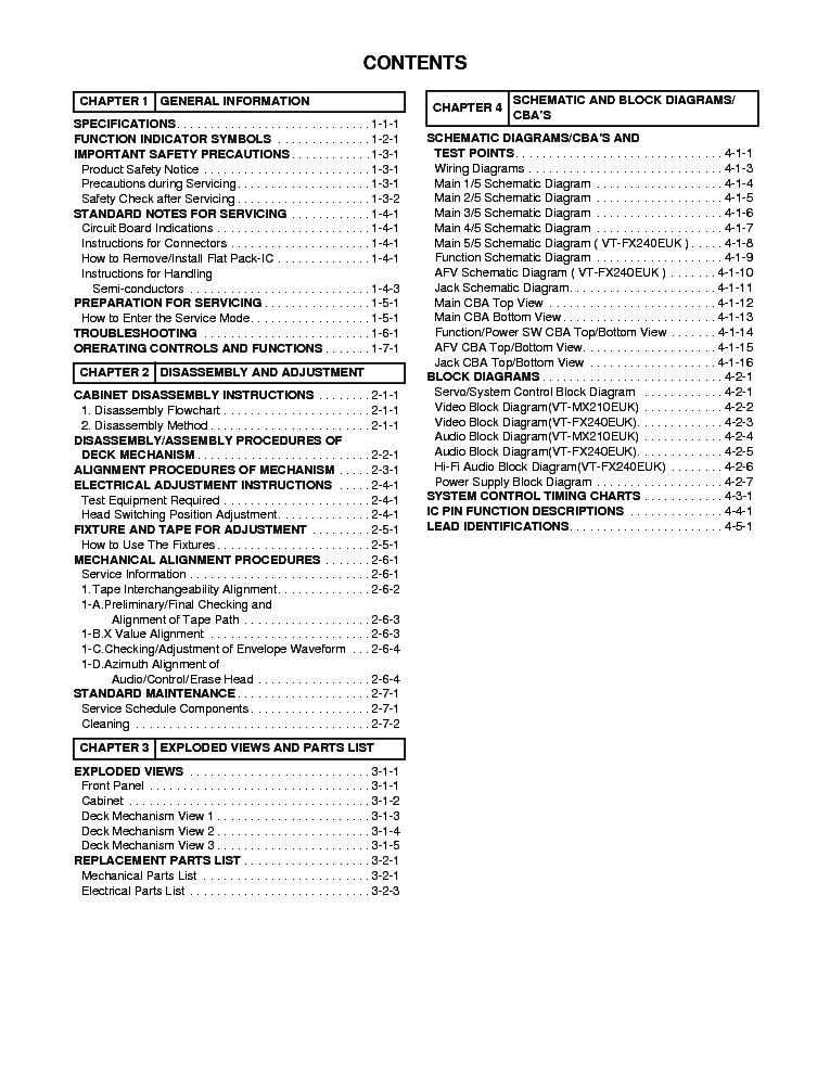HITACHI VT-FX240EUK MX210EUK SM Service Manual download