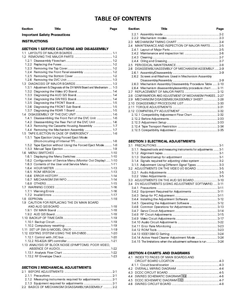 JVC BR-DV600E DV600U SM Service Manual download