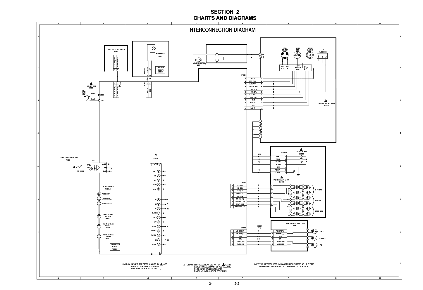 JVC HR-A60U PART-C Service Manual download, schematics