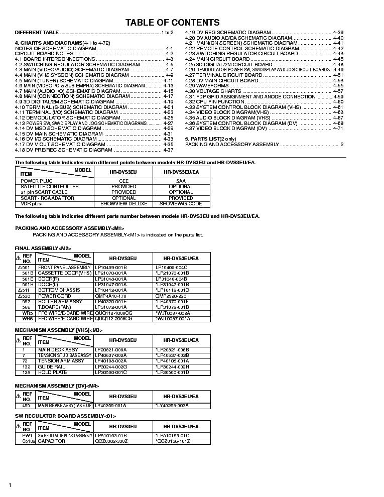 JVC HR-DVS3EU-EA SM Service Manual download, schematics