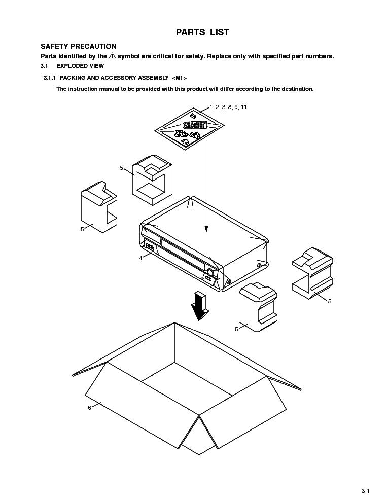 JVC HR-J4010UM PART-B Service Manual download, schematics