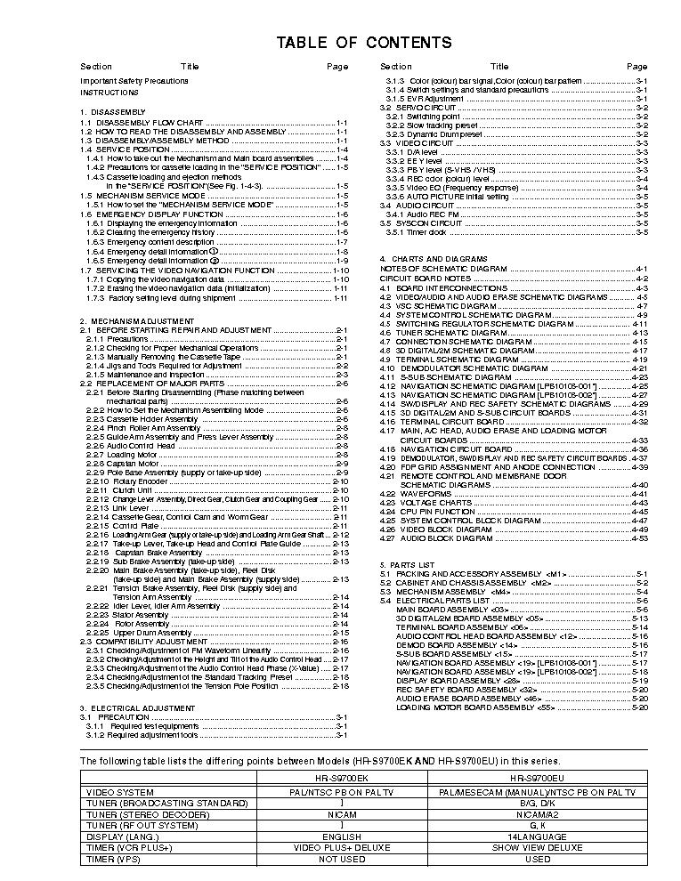 JVC HR-S9700EK Service Manual download, schematics, eeprom