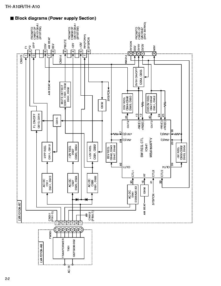 JVC TH-A10R A10 SCH Service Manual download, schematics