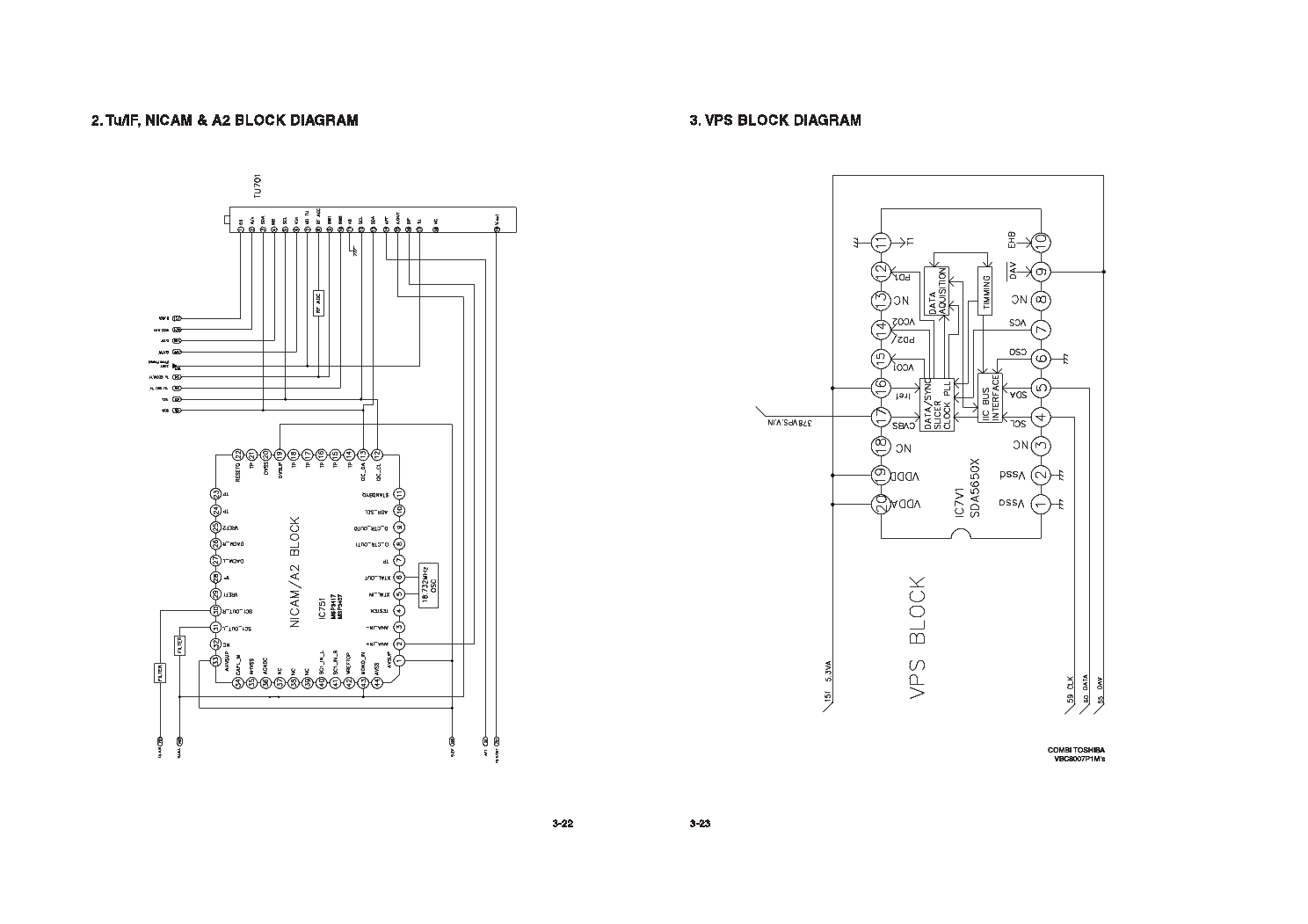 LG DC488DX Service Manual download, schematics, eeprom