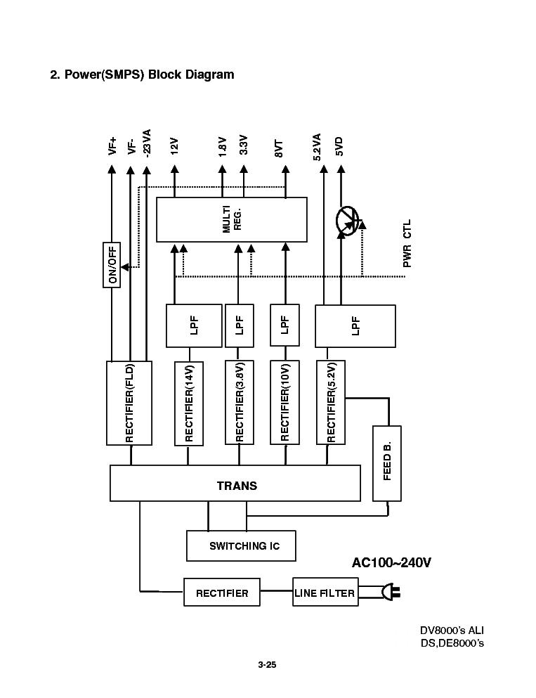 LG DKE465B Service Manual download, schematics, eeprom