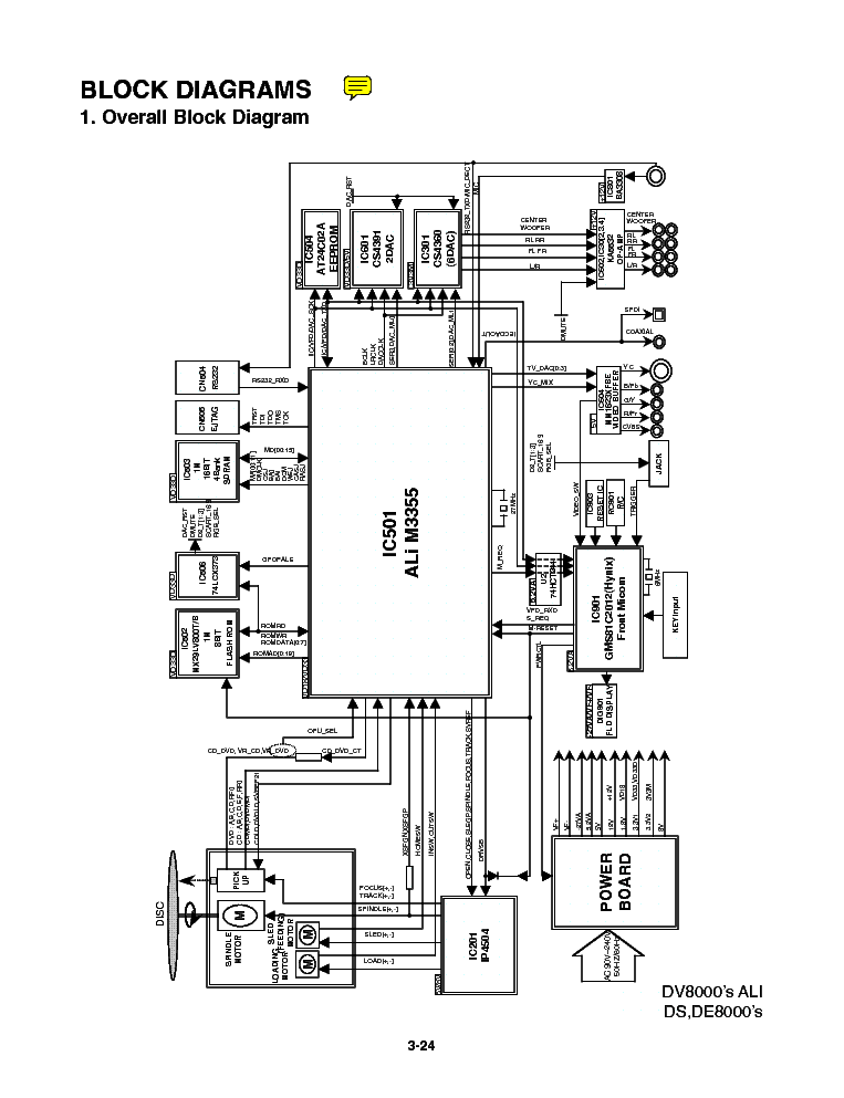 LG DS464,DS8451ECA Service Manual download, schematics