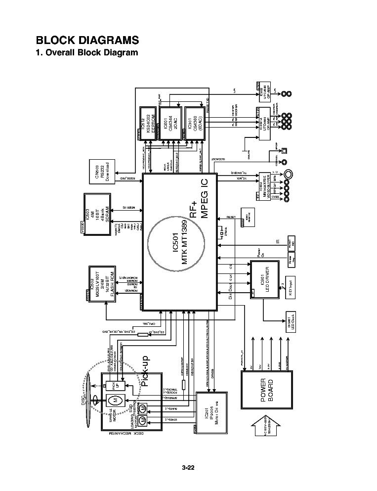 LG DS563X,DS564X Service Manual download, schematics
