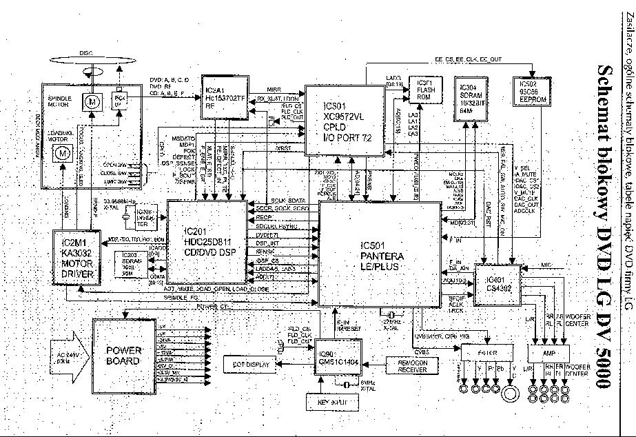 LG DV-5000 Service Manual download, schematics, eeprom