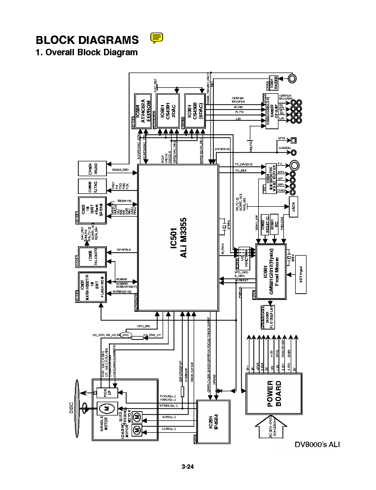 LG HT502TH-,HT552H,SH52TH SM Service Manual download
