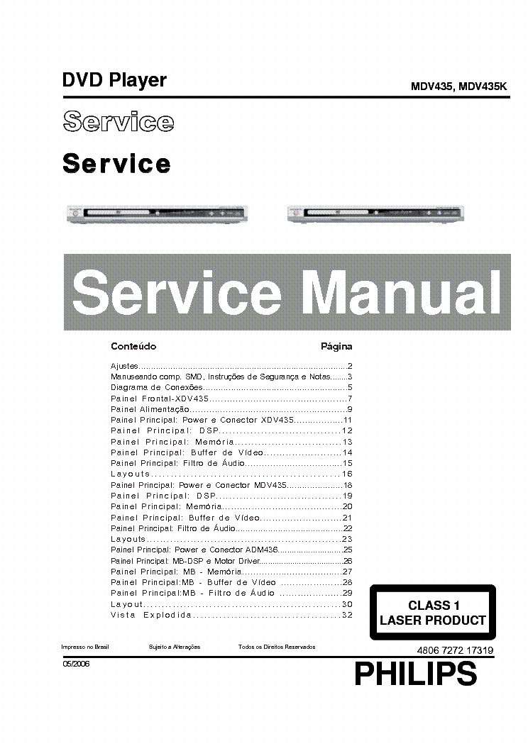MAGNAVOX MDR515H F7 SM Service Manual download, schematics