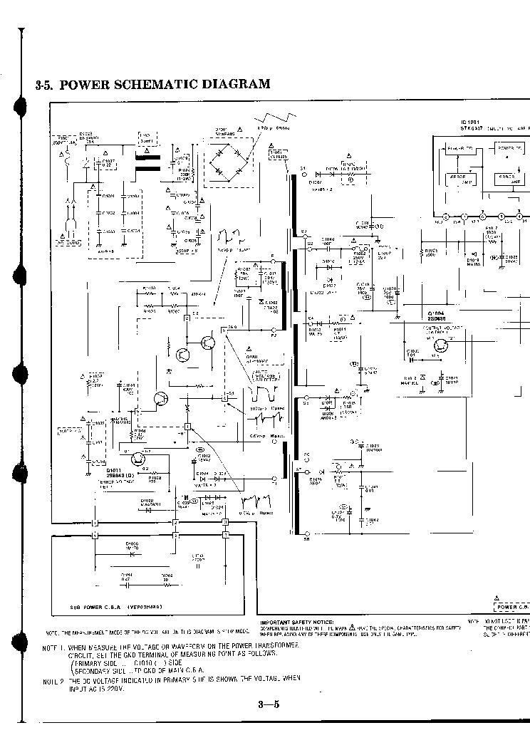NATIONAL NV-G25 SCH Service Manual download, schematics