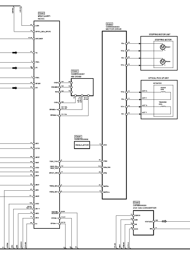 PANASONIC DVD-CV52PL Service Manual download, schematics