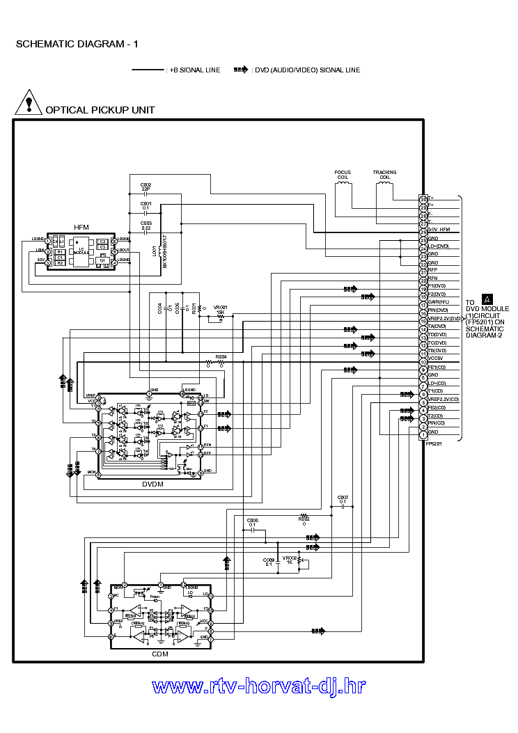 PANASONIC SA-HT70 SCH Service Manual download, schematics