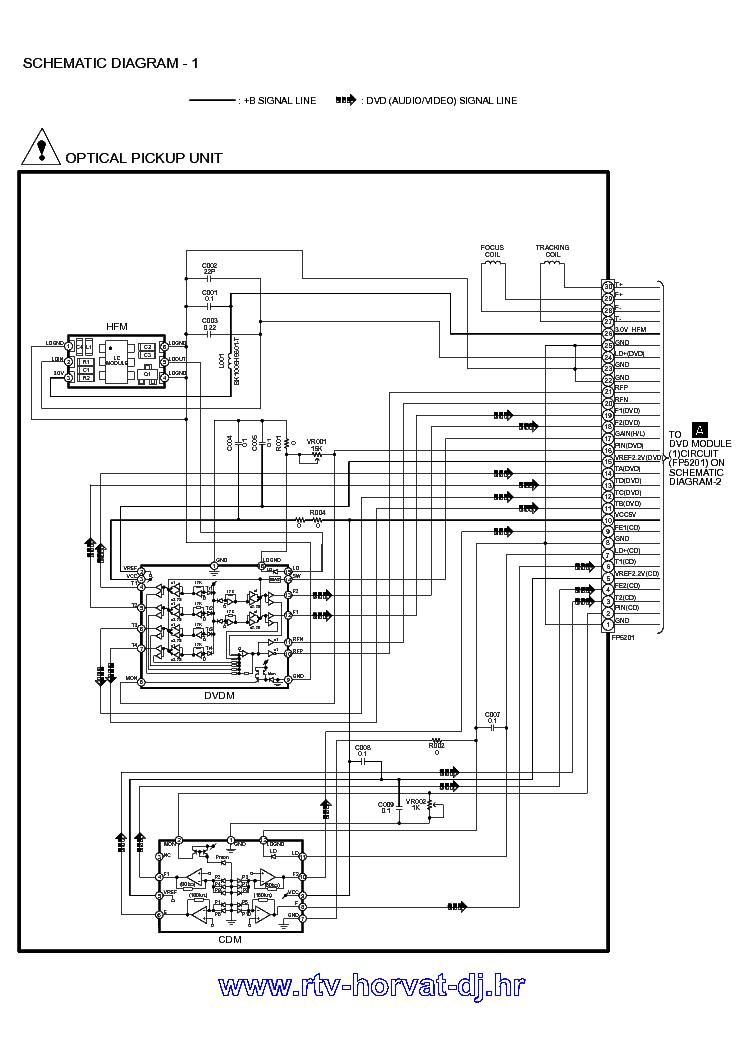 PANASONIC SA-HT70 SCH Service Manual download, schematics