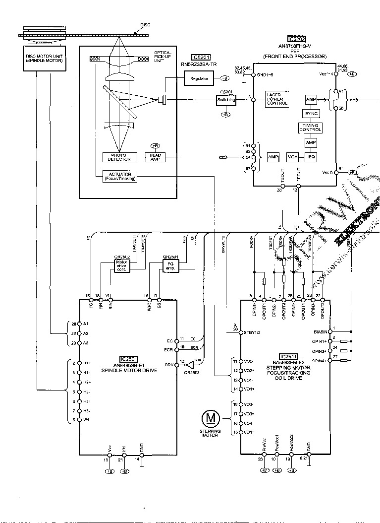 PANASONIC SA-HT80 Service Manual download, schematics