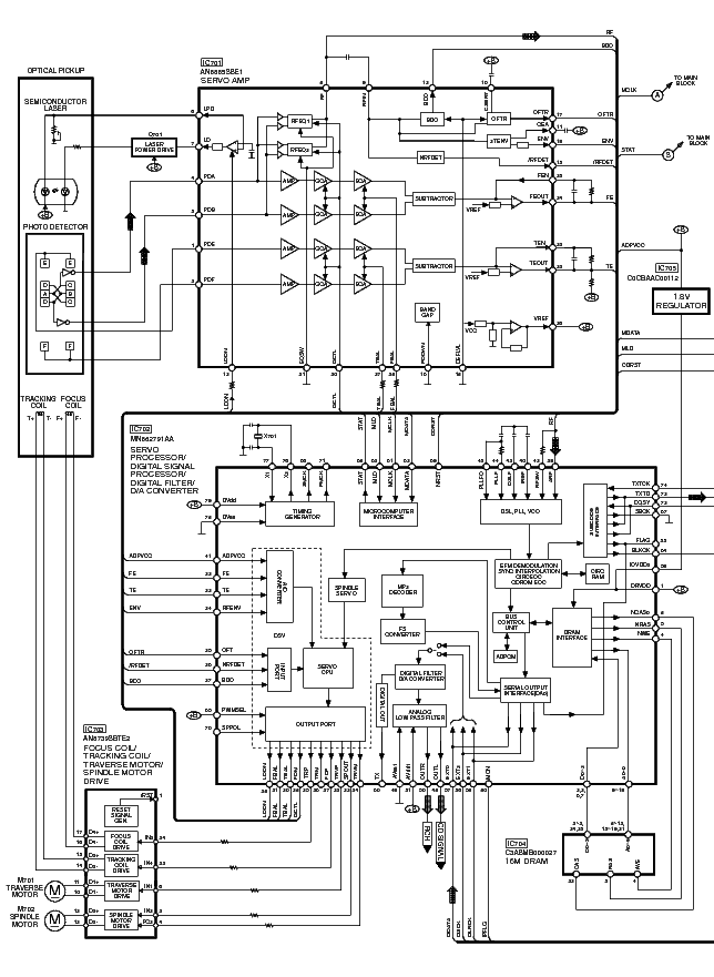 PANASONIC SA-VK-800 Service Manual download, schematics
