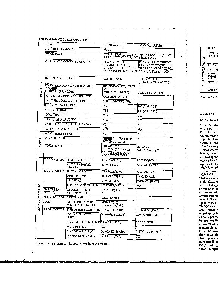 PANASONIC VT-M838E Service Manual download, schematics