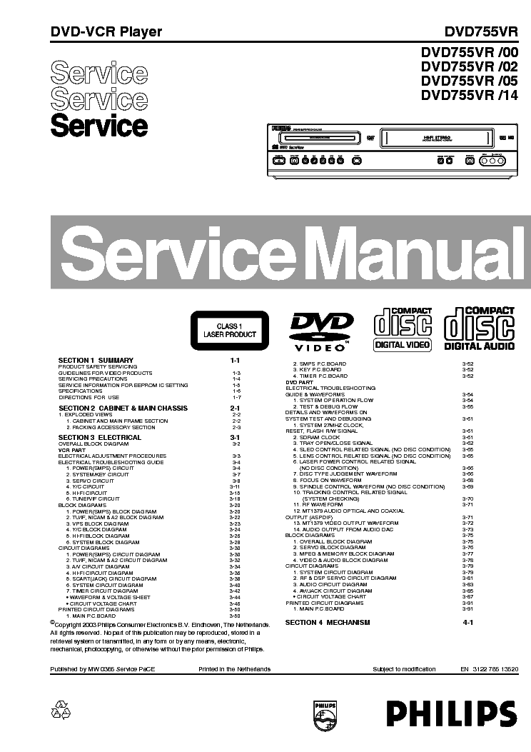PHILIPS DVD755VR Service Manual download, schematics