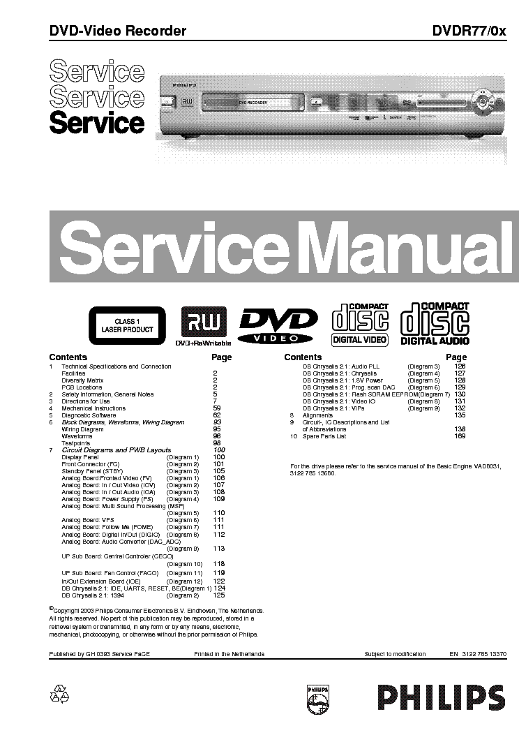 PHILIPS DVDR3440H TECHNICAL SPECIFICATION VER1.0 27JUL06