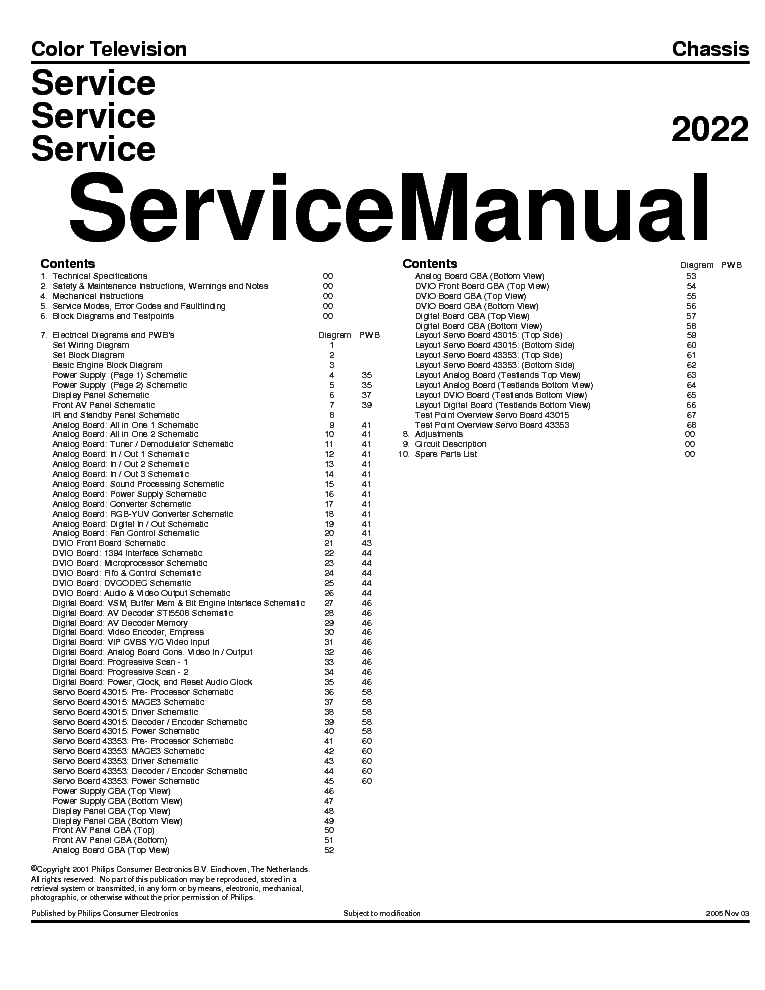 PHILIPS DVDR985 Service Manual download, schematics