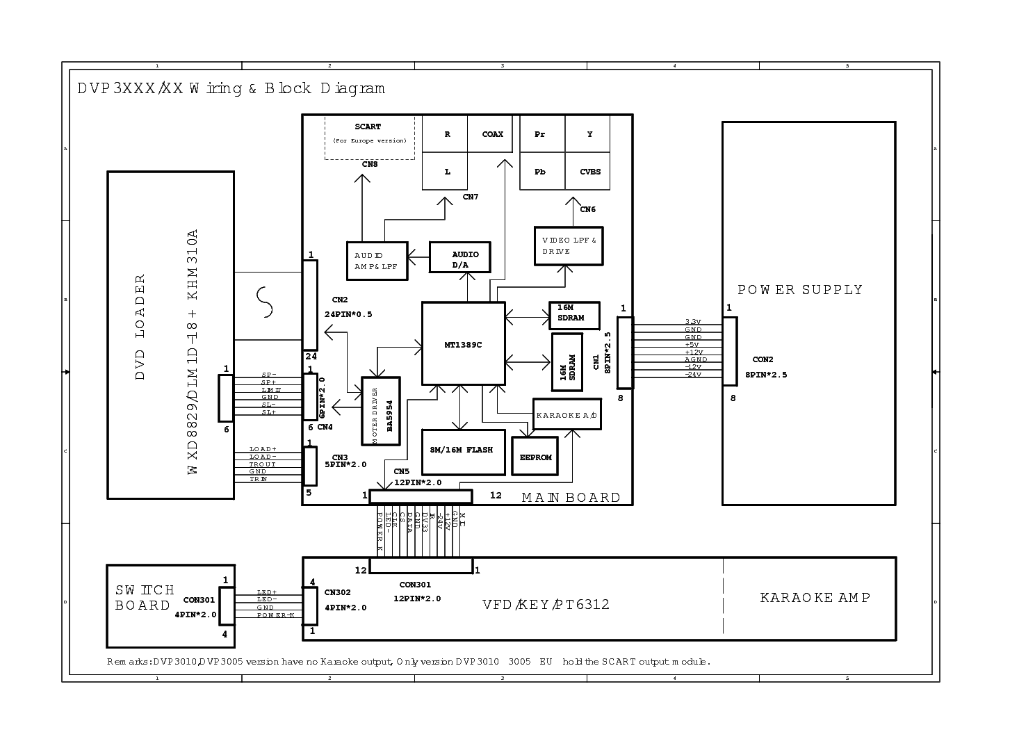 PHILIPS DVP-3010 SCH Service Manual download, schematics