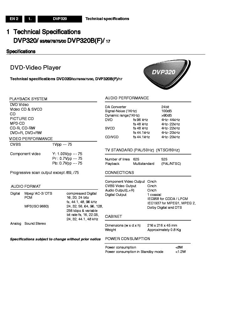 PHILIPS DVP320 DVP323 SM Service Manual download