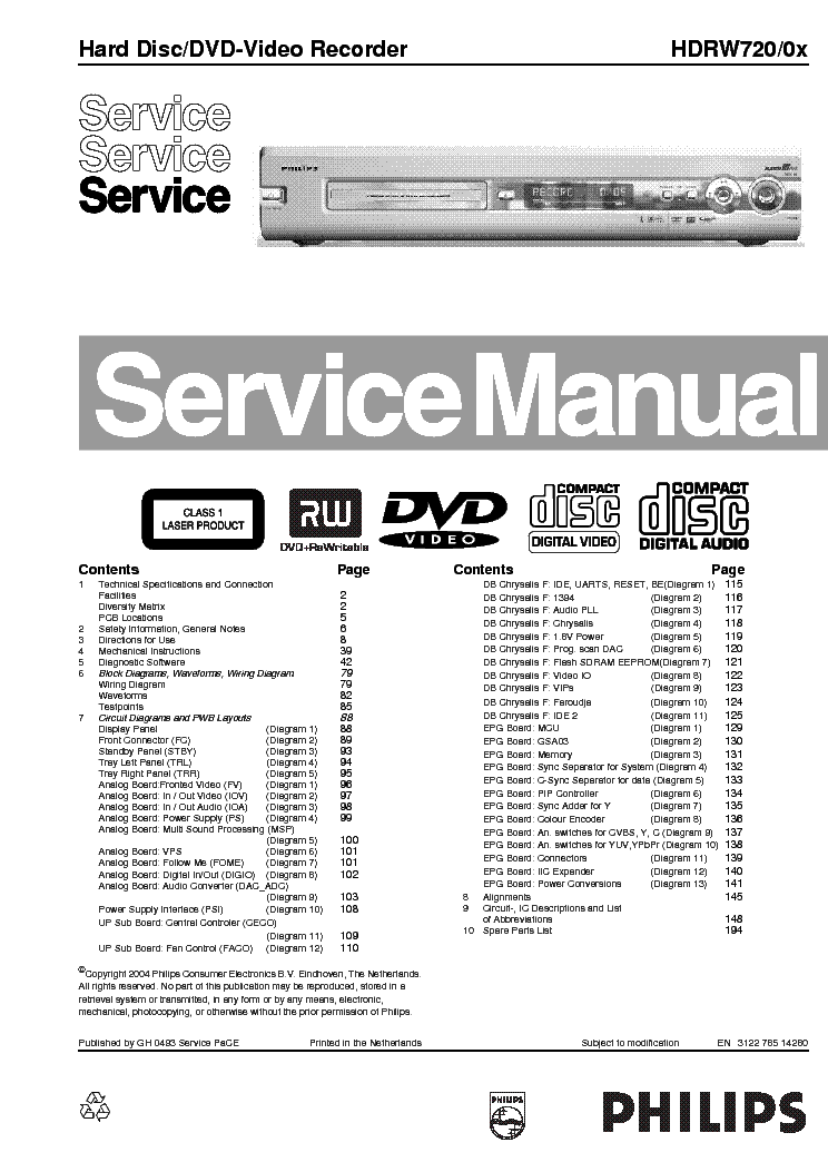 PHILIPS HDRW720 SM Service Manual download, schematics