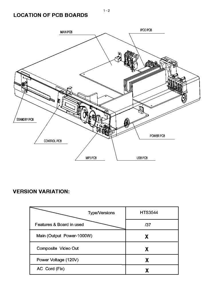 PHILIPS HTS-3544,HTS-3555 Service Manual download