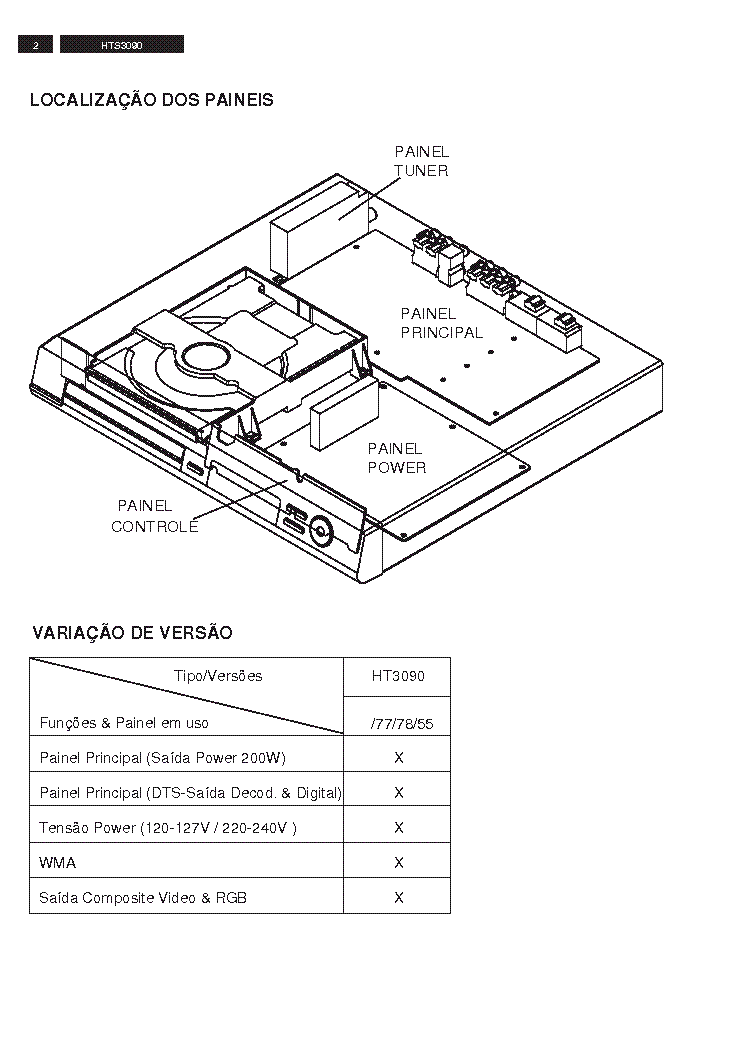 PHILIPS HTS3090 Service Manual download, schematics