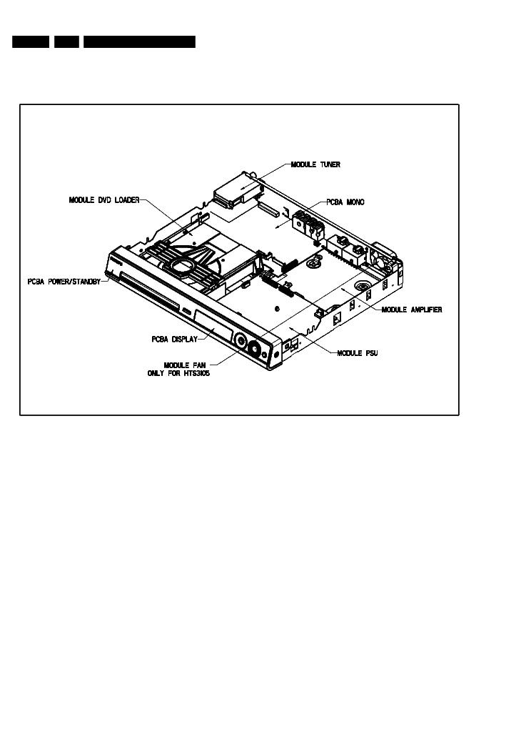PHILIPS HTS3101 Service Manual download, schematics