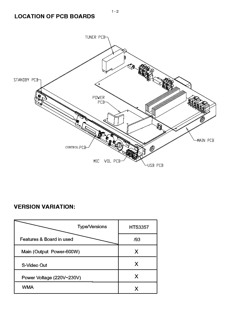 PHILIPS HTS3357 313978532861 VER.1.0 Service Manual