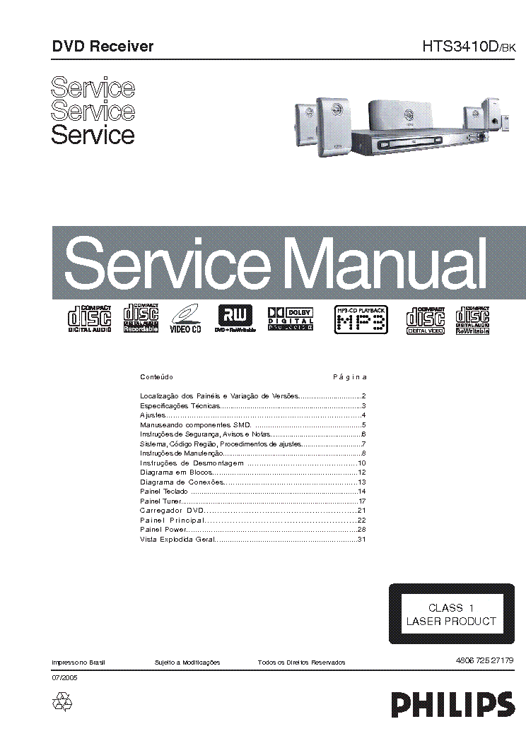 PHILIPS DVP3150V-37 Service Manual download, schematics