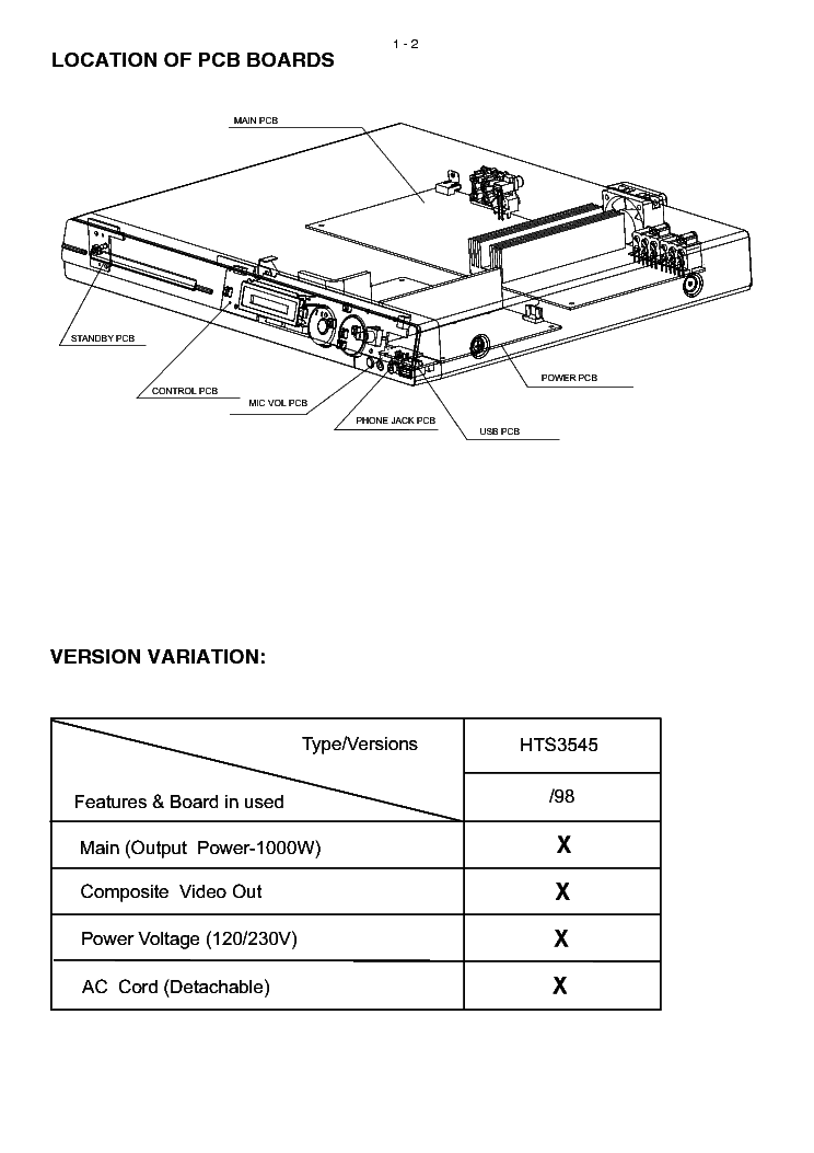 PHILIPS HTS3545 VER1.0 Service Manual download, schematics