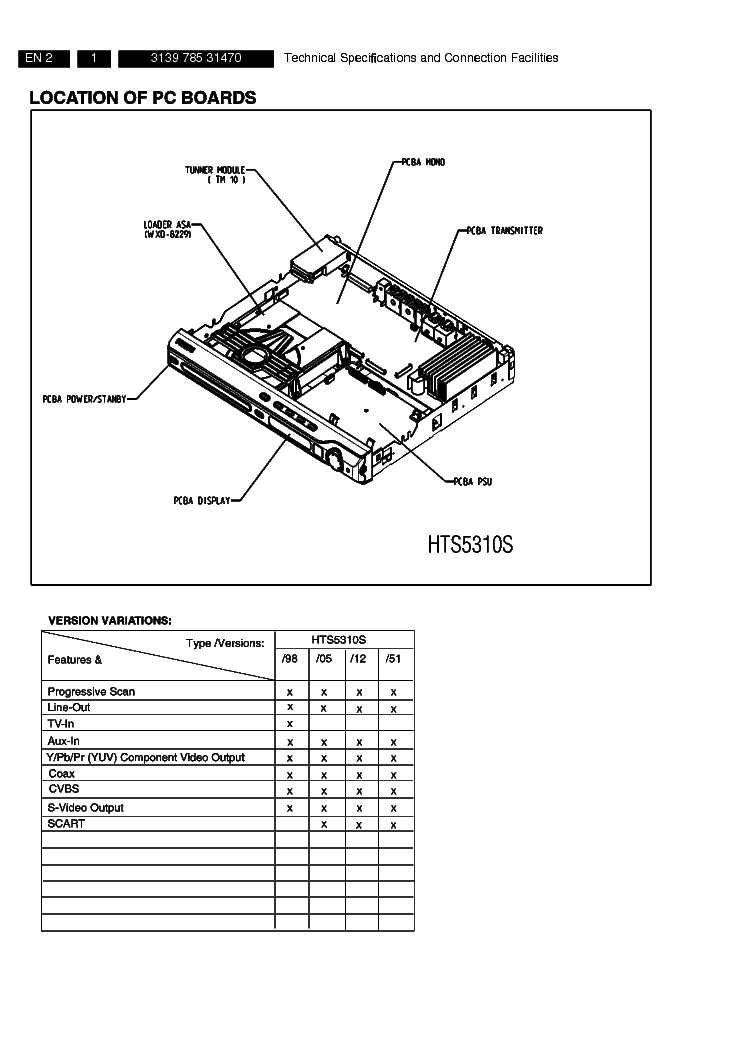 PHILIPS HTS5310S Service Manual download, schematics