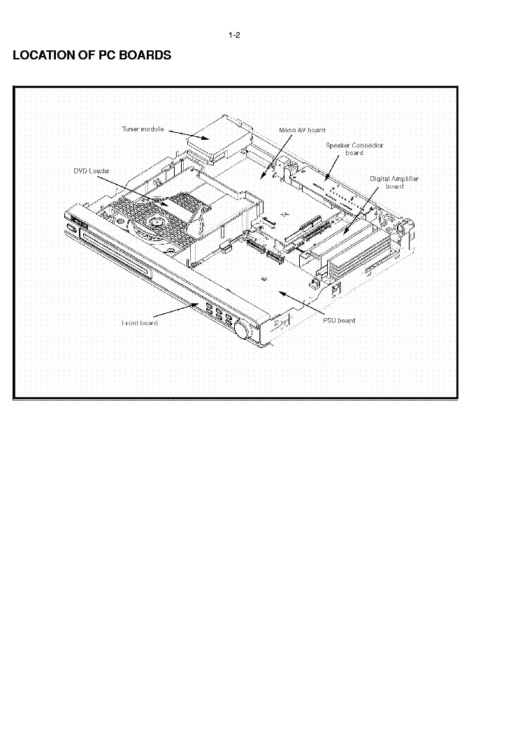 PHILIPS LX3600D Service Manual download, schematics