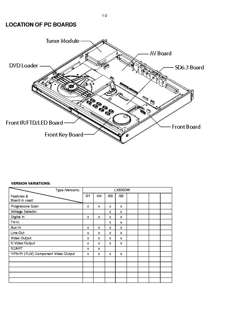 PHILIPS LX8500W-D Service Manual download, schematics